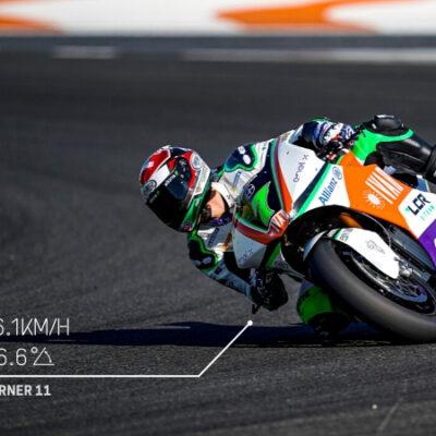 Valencia - Ricardo Tormo Circuit - Curves